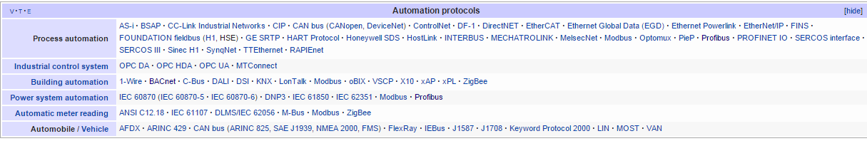 automation protocols